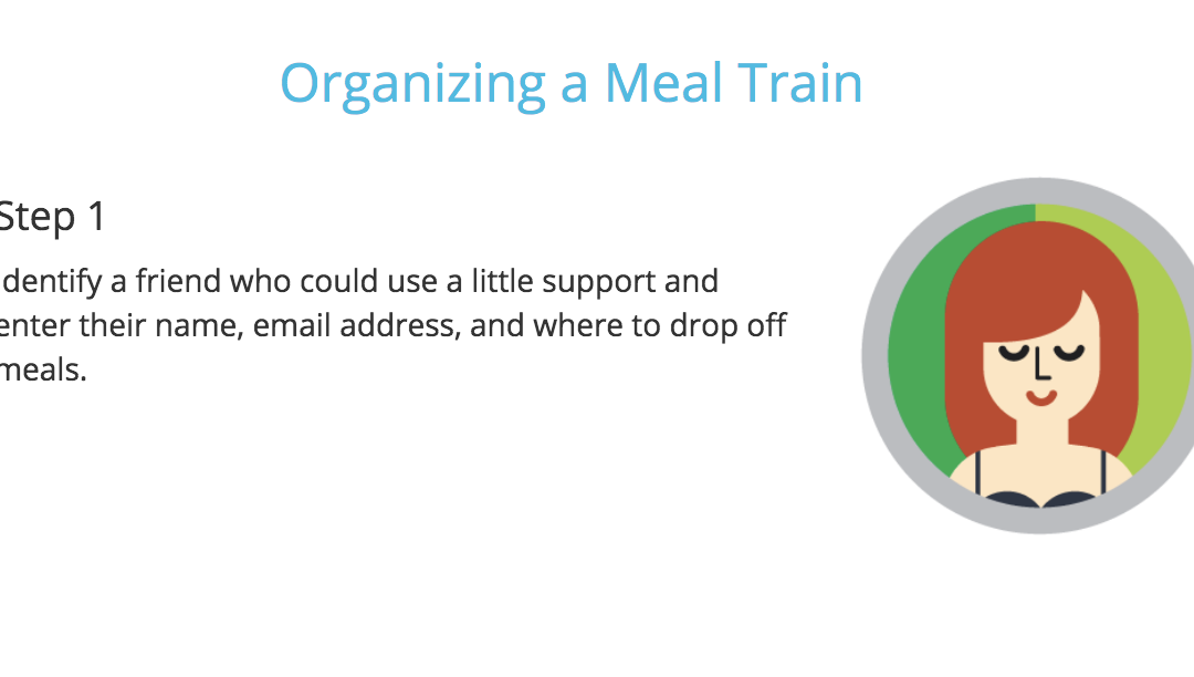 Organizing a Meal Train